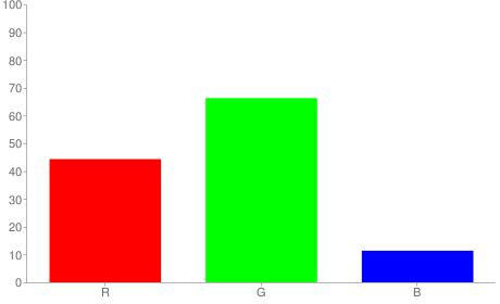 #71a91d rgb color chart bar