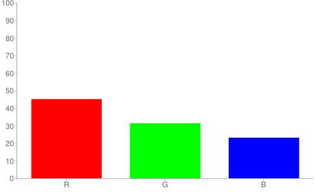 #73503b rgb color chart bar
