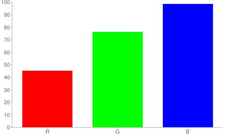 #73c2fb rgb color chart bar