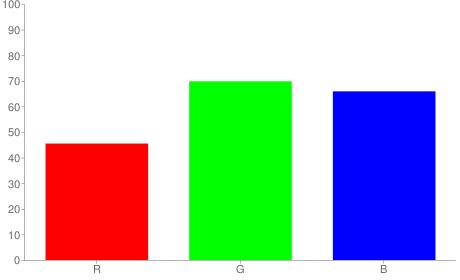 #74b2a8 rgb color chart bar