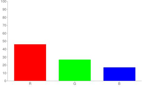 #75442b rgb color chart bar