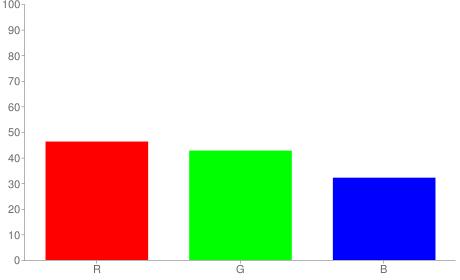 #766d52 rgb color chart bar