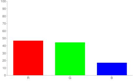 #77712b rgb color chart bar