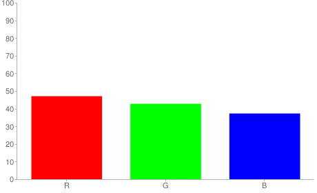 #786d5f rgb color chart bar