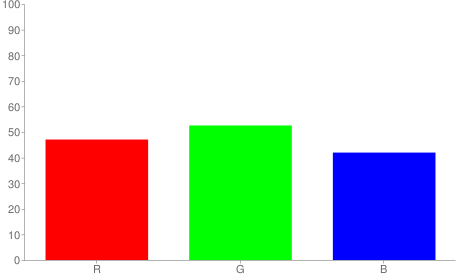 #78866b rgb color chart bar