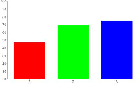 #78b1bf rgb color chart bar