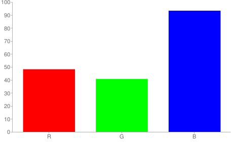 #7b68ee rgb color chart bar