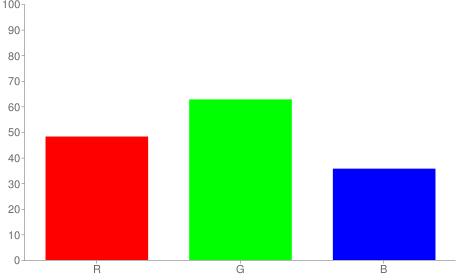 #7ba05b rgb color chart bar