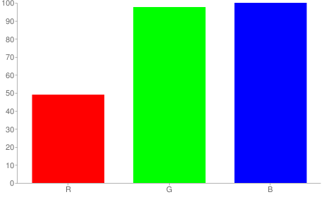 #7df9ff rgb color chart bar