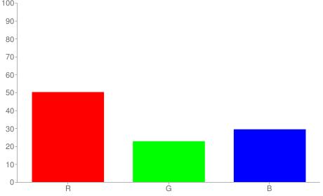 #803a4b rgb color chart bar
