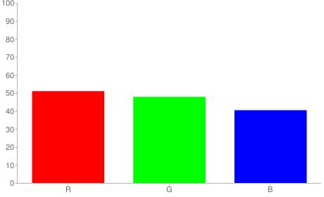 #827a67 rgb color chart bar