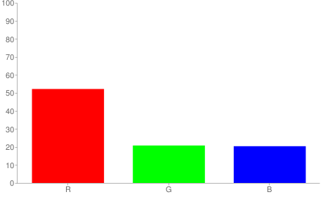 #853534 rgb color chart bar