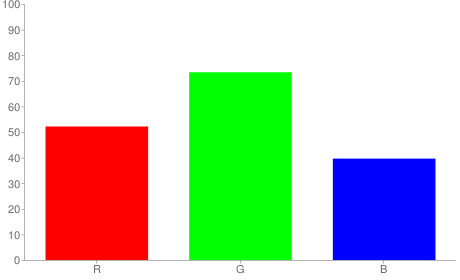 #85bb65 rgb color chart bar