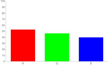 #867665 rgb color chart bar