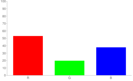 #873260 rgb color chart bar
