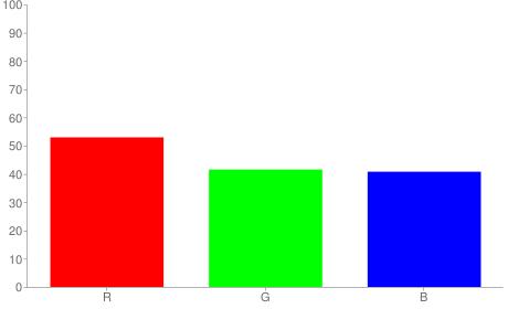 #876a68 rgb color chart bar
