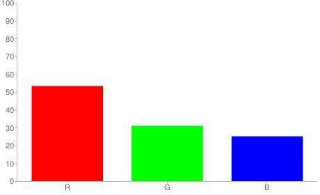 #884f40 rgb color chart bar