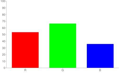 #88a95b rgb color chart bar