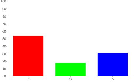 #892d4f rgb color chart bar