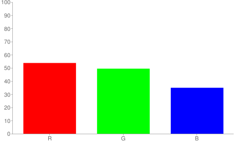 #897e59 rgb color chart bar