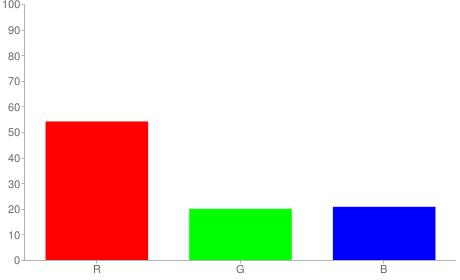 #8a3335 rgb color chart bar