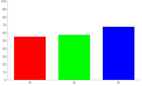 #8c92ac rgb color chart bar