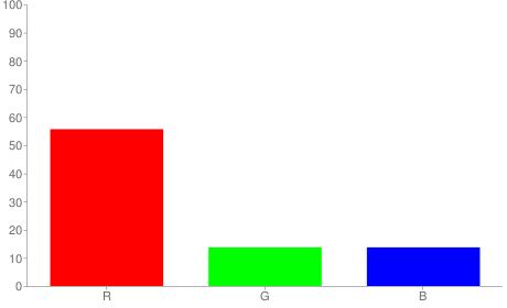 #8e2323 rgb color chart bar