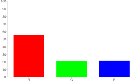 #8e3537 rgb color chart bar