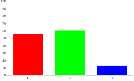#8e9a21 rgb color chart bar
