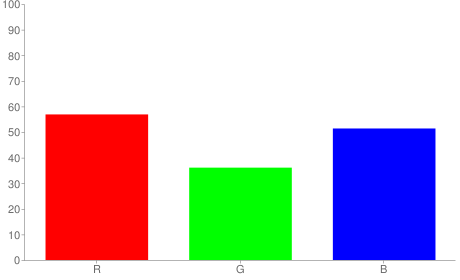 #915c83 rgb color chart bar