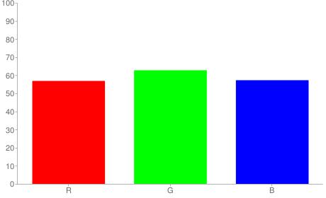 #91a092 rgb color chart bar