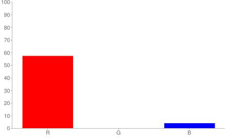 #92000a rgb color chart bar