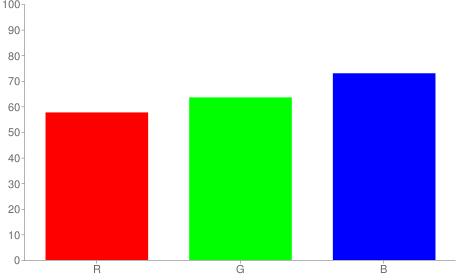 #93a2ba rgb color chart bar