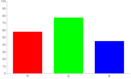 #93c572 rgb color chart bar