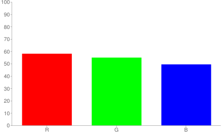 #948c7e rgb color chart bar