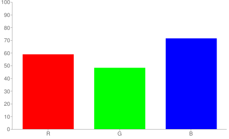 #967bb6 rgb color chart bar