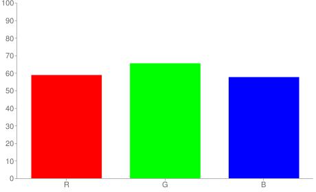 #96a793 rgb color chart bar