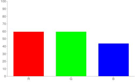#97976f rgb color chart bar