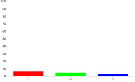 #100c08 rgb color chart bar