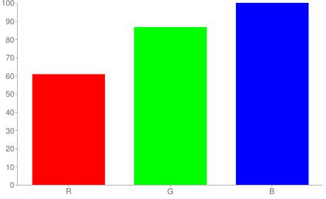 #9bddff rgb color chart bar