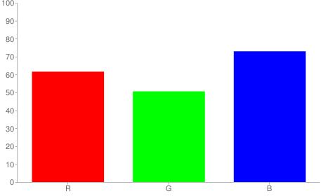 #9d81ba rgb color chart bar