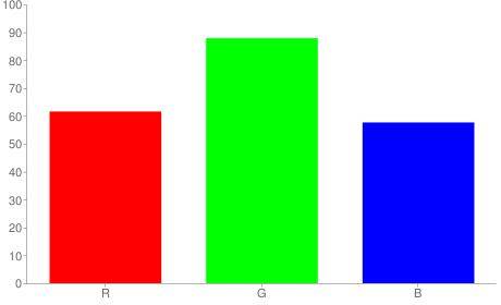 #9de093 rgb color chart bar