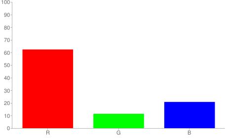 #9f1d35 rgb color chart bar