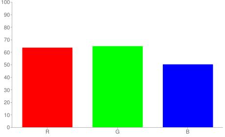 #a2a580 rgb color chart bar