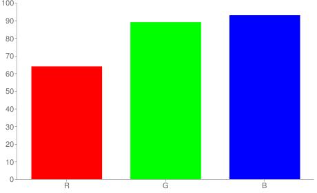 #a3e3ed rgb color chart bar