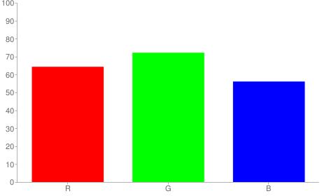 #a4b88f rgb color chart bar