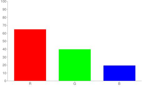 #a56531 rgb color chart bar