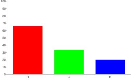 #a85533 rgb color chart bar