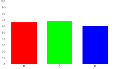 #a9af99 rgb color chart bar