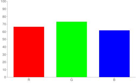 #a9ba9d rgb color chart bar